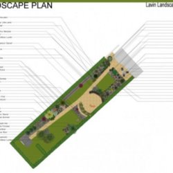 Redesign & Landscaping in Clontarf
